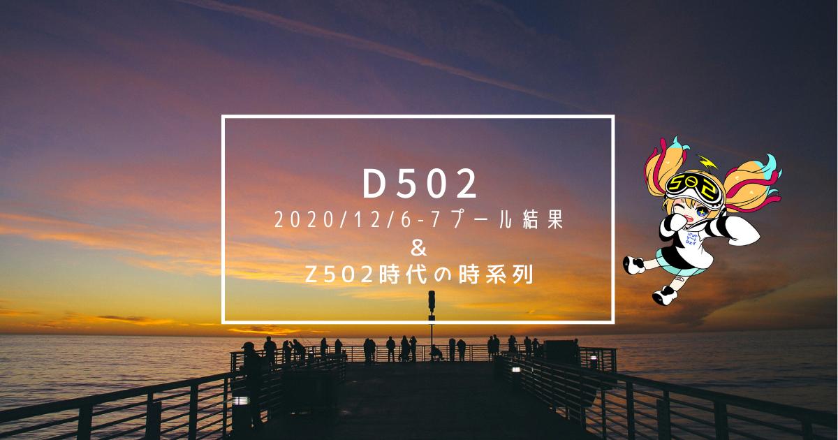 D502-2020/12/7プール結果